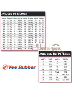 Pneu moto route  80/80-16 46J TL Vee Rubber VRM144