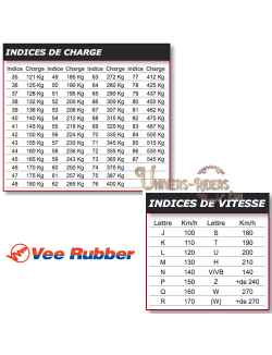 Pneu moto route  110/80-14 59J TL Vee Rubber VRM144